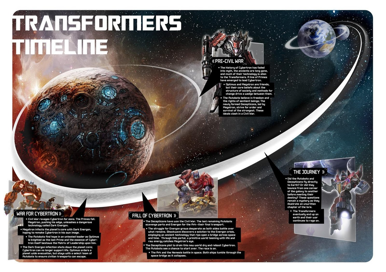 transformers live action movie blog  tflamb   fall of cybertron  jazz  tf timeline and license