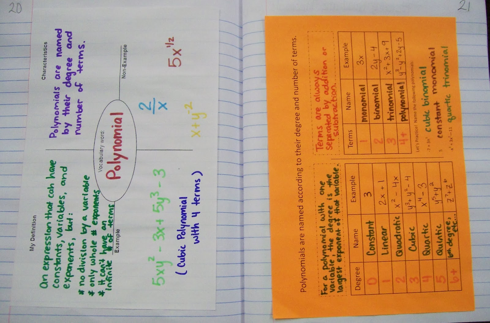 Introduction To Polynomials Interactive Notebook Pages