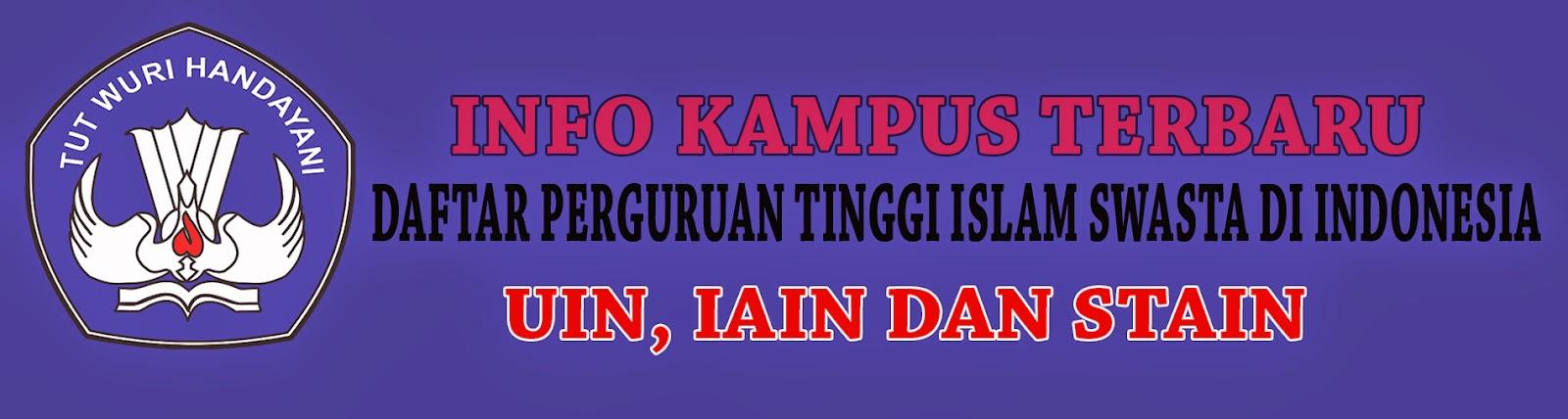Daftar Perguruan Tinggi Islam Swasta Di Indonesia