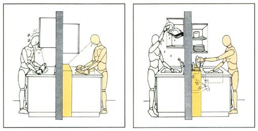 Ergonomia em uan posturas para o desenvolvimento da for Ergonomia en muebles de casa