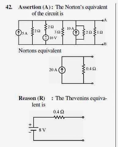 2012 June UGC NET in Electronic Science, Paper III, Question 42