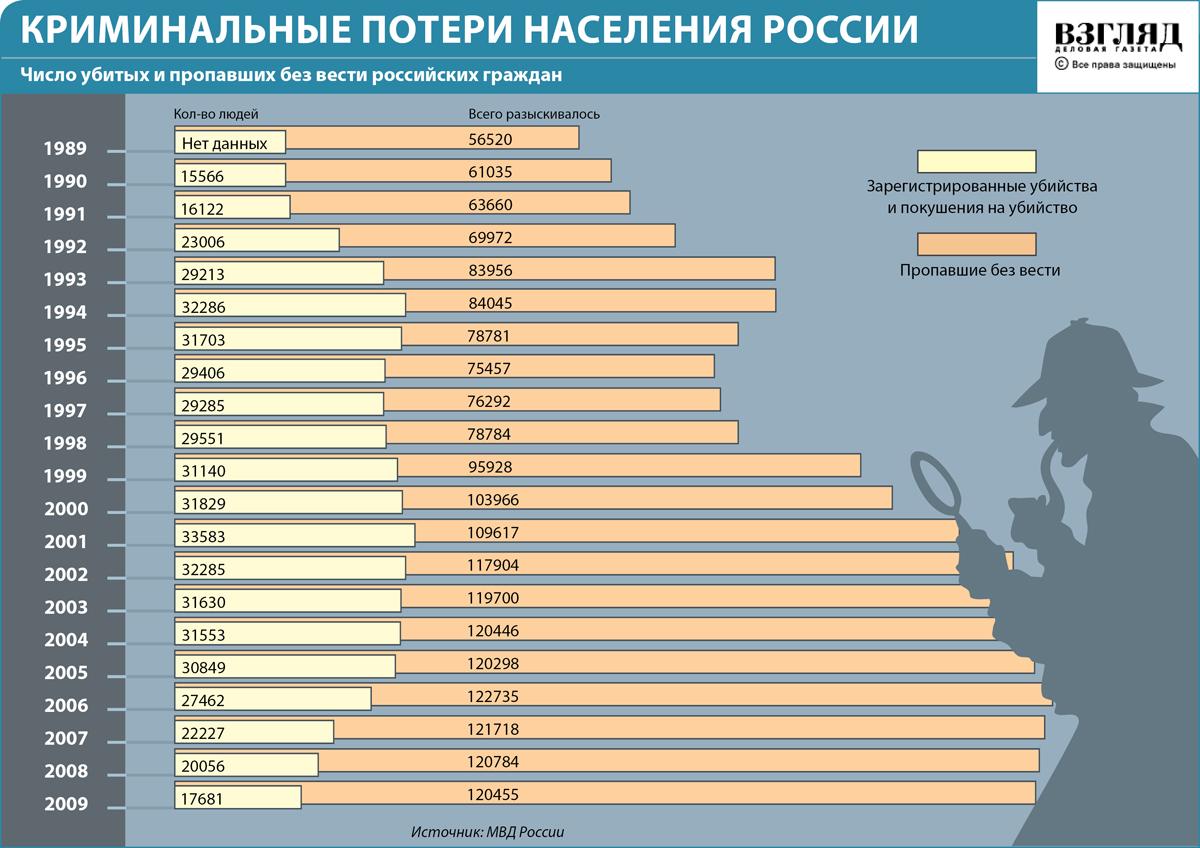prostitutsiya-v-kievskoy-rusi