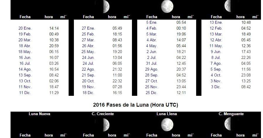 Secretos desde el coraz n fases lunares 2015 y 2016 for Fases lunares del 2016