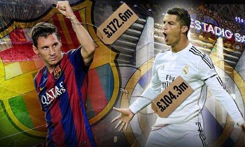Messi đắt gần gấp đôi Ronaldo