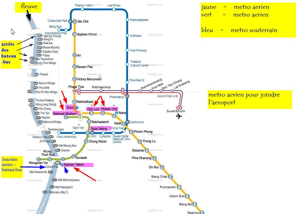 Bien Choisir Son Transport Est La Cl Pour Visiter Bangkok Circulation Automobile Difficile Donc Il Toujours Prfrable Dutiliser Le Metro Ou