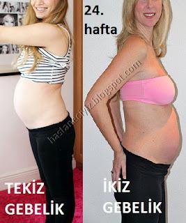 gebeliğin 24. haftası