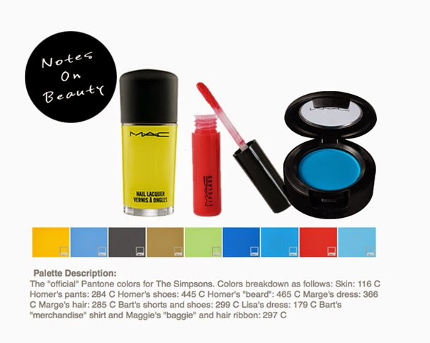 Notes On Beauty Mac The Simpsons Collection Macandmarge