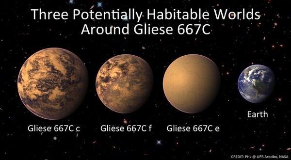 Ilmuwan Temukan Bukti Miliaran Planet Layak Huni