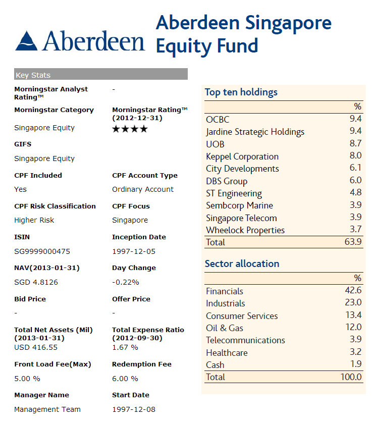 Aberdeen Singapore Equity Fund