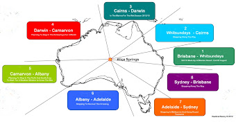 Around Australia Plan