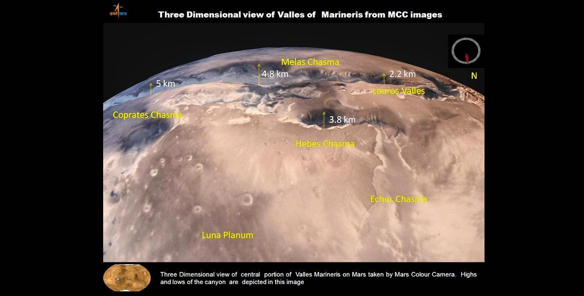 Three dimensional view of Valles Marineris from India's Mars Orbiter Mission. Credit: ISRO