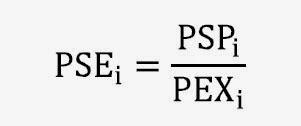 Indeks Efisiensi Sektor Publik (PSE)