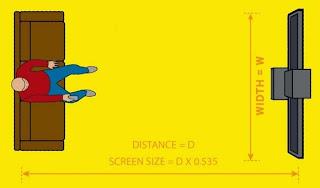 jarak ideal menonton tv di ruang