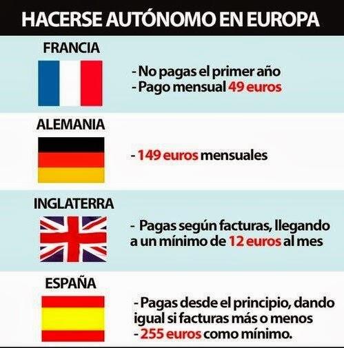 Autónomo en Europa