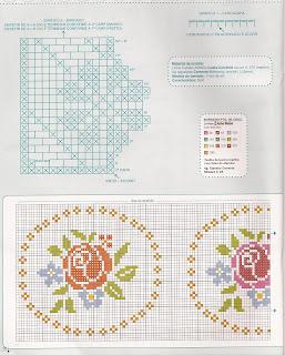 De Uma Delicadeza Unica E A Panha Grafico De Croche Para Vcs Fazer
