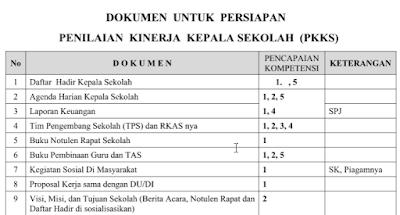 Dokumen Persiapan Melaksanakan PKKS 2016