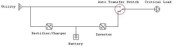 Online UPS Schematic Diagram