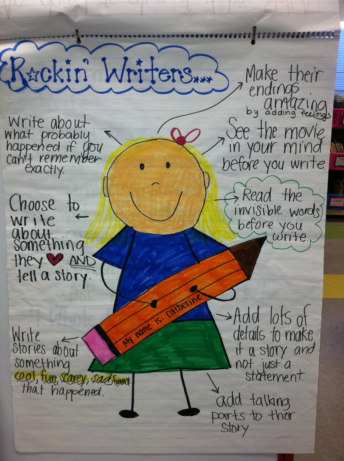 writers workshop Find and save ideas about writers workshop notebook on pinterest | see more ideas about writing anchor charts, writing workshop and teaching writing.