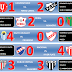Formativas - Fecha 9 - Apertura 2011 - Resultados