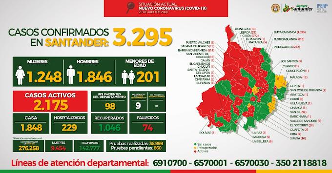 Covid-19: Se desbordan contagios en Santander. Boyacá y Norte de Santander también tienen un crecimiento significativo