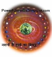 Business According to Nakshatra in Hindi,  नक्षत्रों से कार्य का विचार