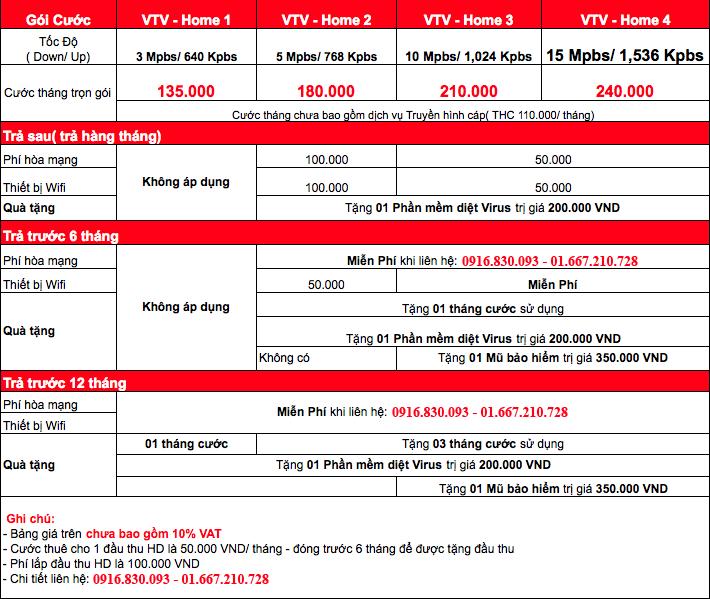 Bảng giá dành riêng cho lắp đặt Internet của CMC - VTVnet