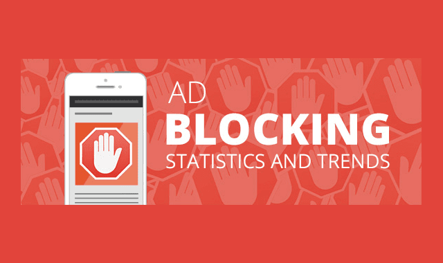 Ad Blocking on the Rise: Statistics and Trends