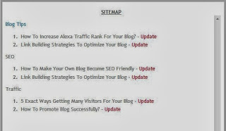 Creating Sitemap For Blogger