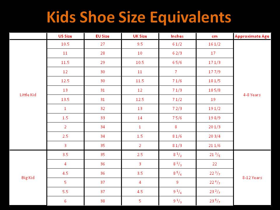 U S A Shoe Size Comparison