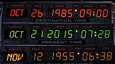 Back to the Future, Part II, data manipulation, Network Time Protocol