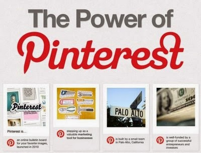 How to Effectively Use Pinterest