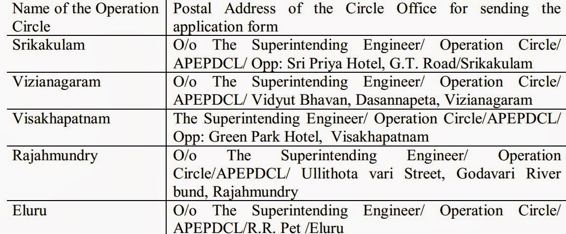 ap govt jobs,apepdcl,apepdcl recruitment 2014,apepdcl application form,ap lineman govt jobs,ap lineman jobs,ap lineman application form,