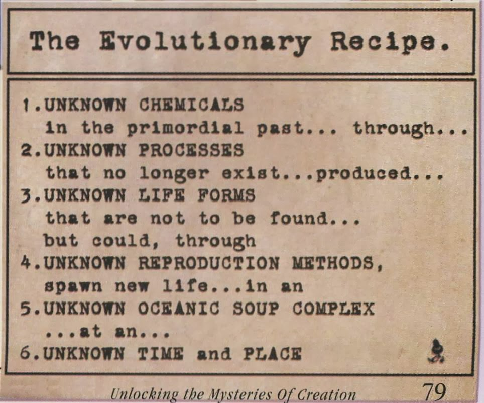 "the scientific community's argument for evolution How to argue against evolution existing models of evolution (nb: the argument that ""the existing be transitional forms by the scientific community."