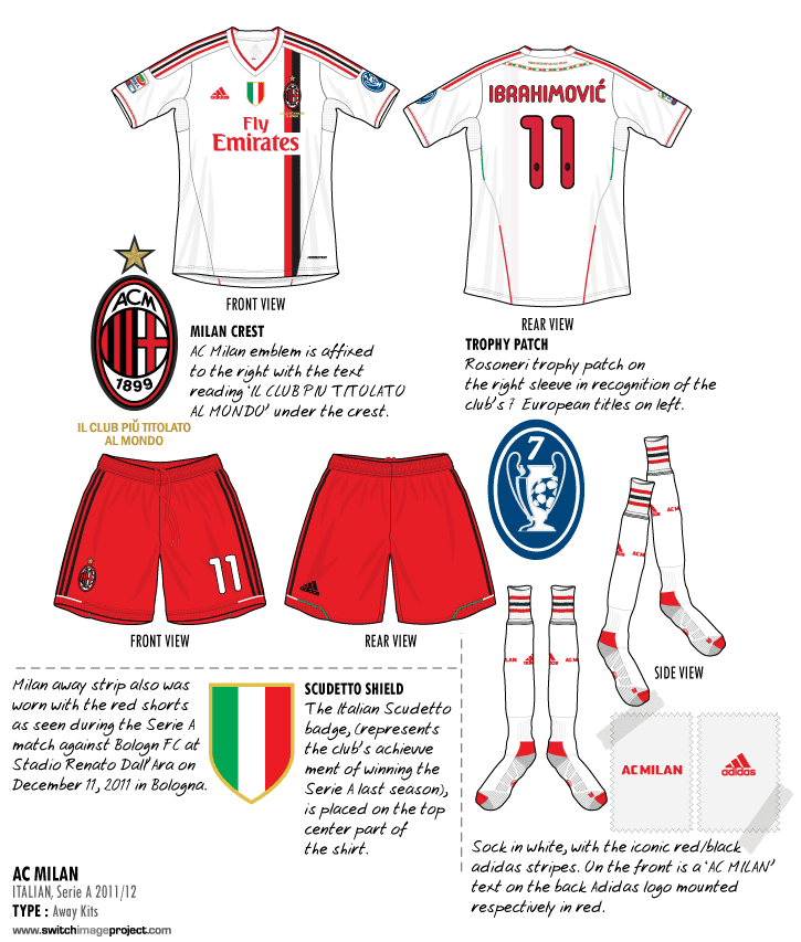 ac milan away shirt Photo
