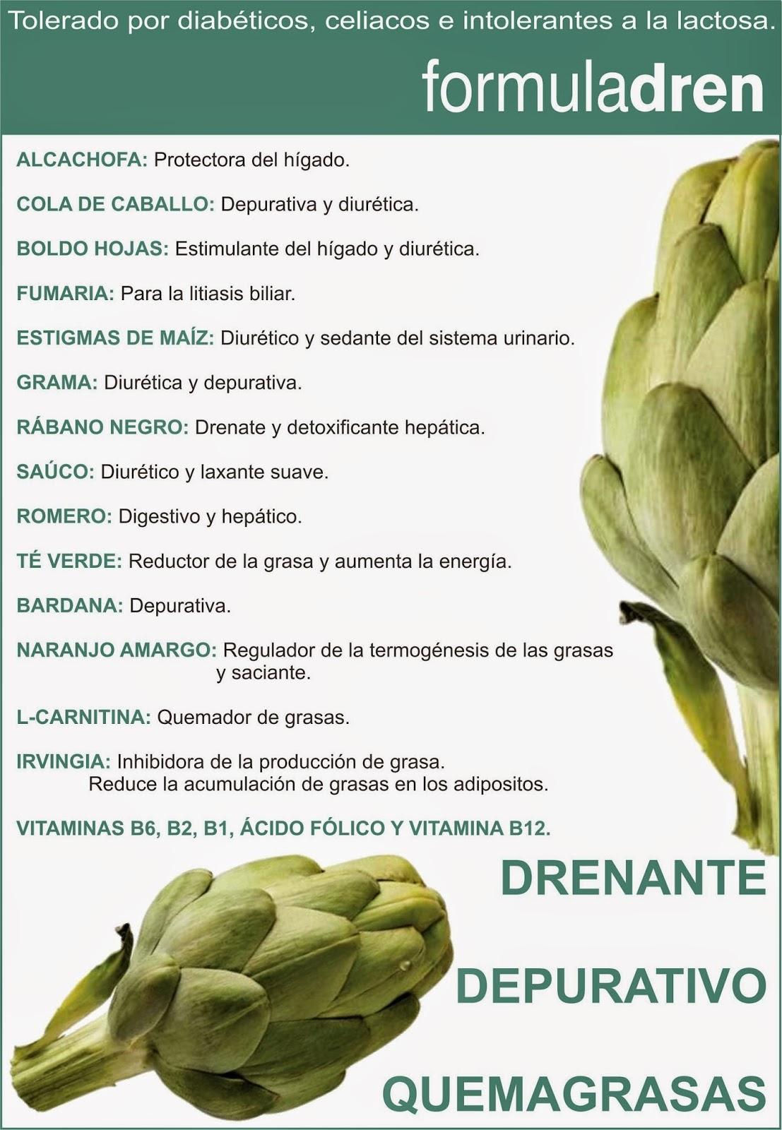 DESINTOXICA, DEPURA, DRENA y QUEMA GRASAS