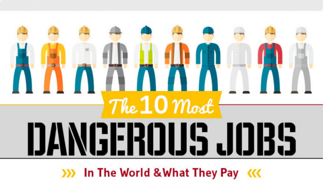 The 10 most dangerous jobs in the world & what they pay