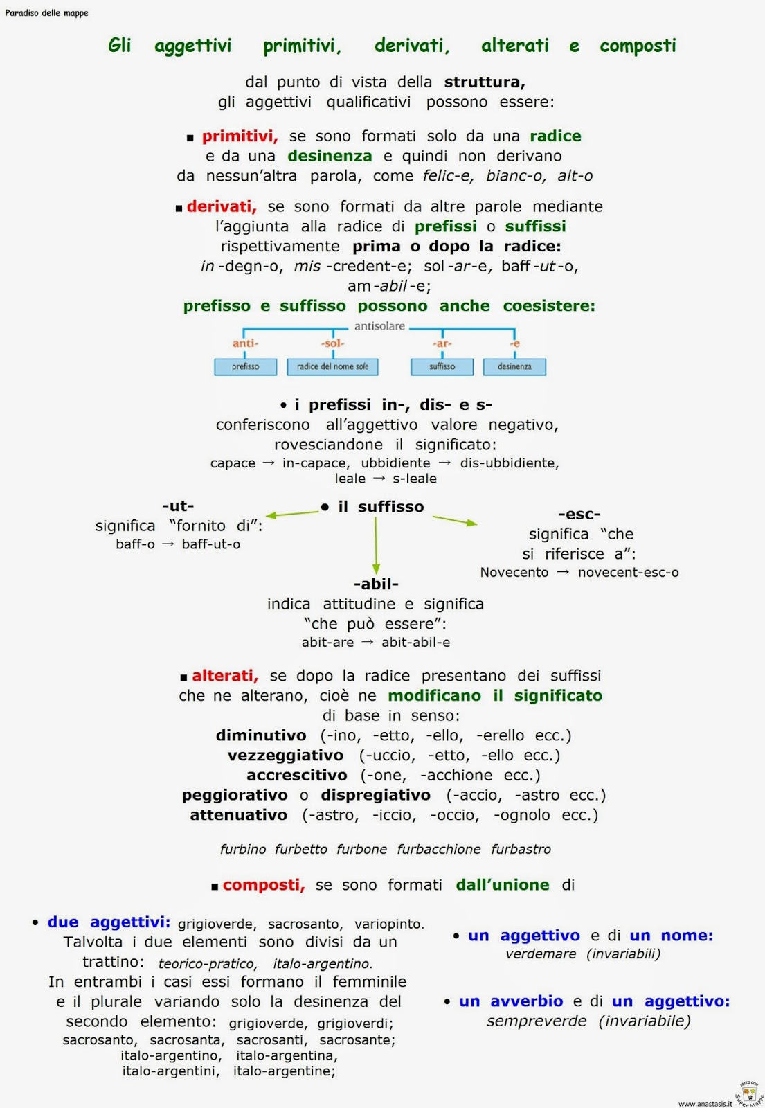 Super Paradiso delle mappe: Gli aggettivi primitivi, derivati, alterati  MW88