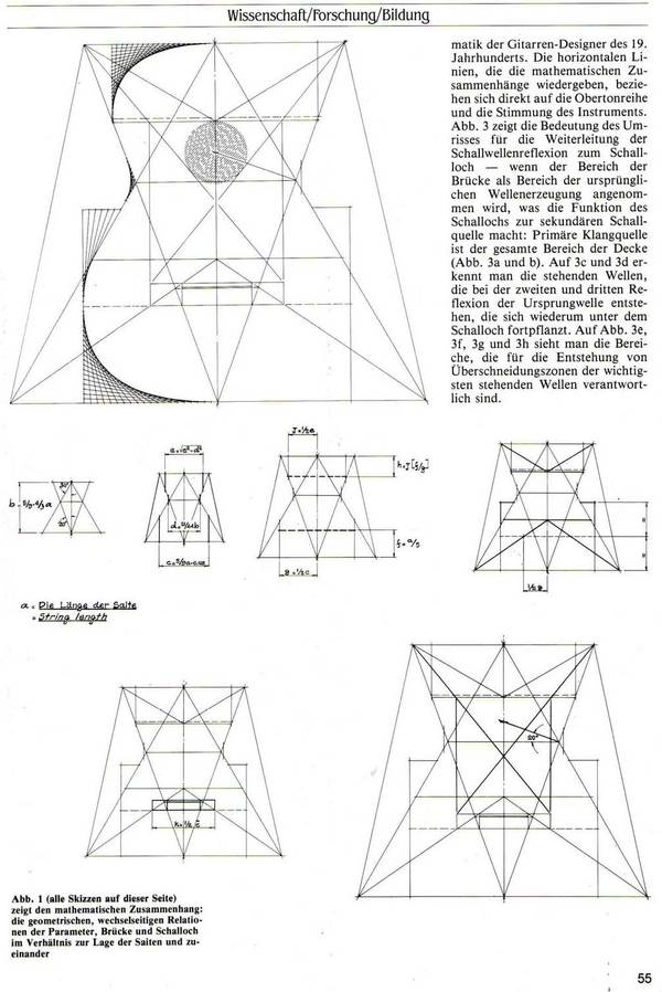"""The mathematical model of the guitar""-Kertsopoulos second page German"
