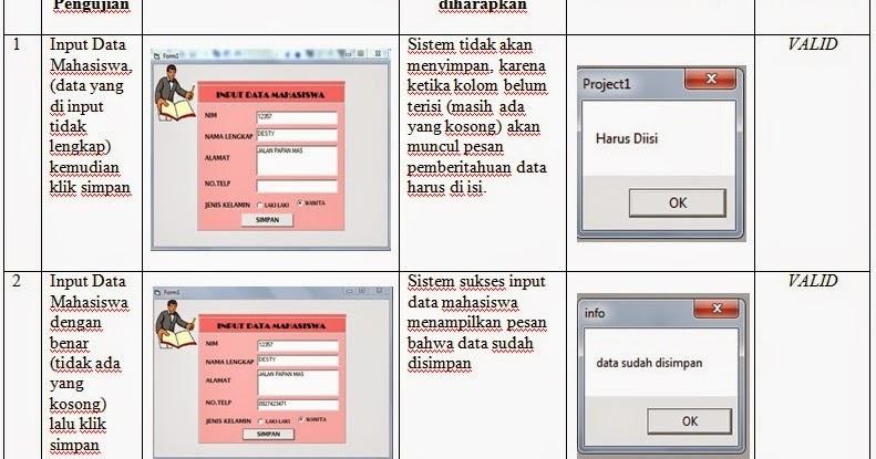 Analisa & Perancangan Sistem Informasi (APSI): TUGAS APSI