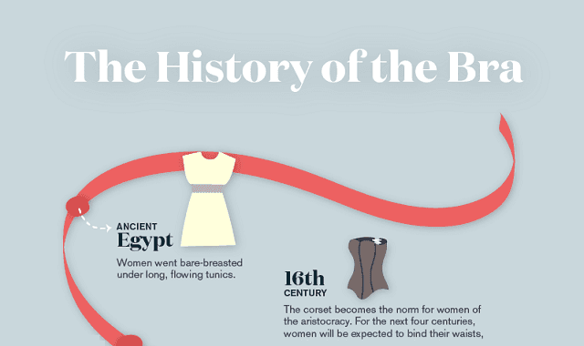 history of the bra 04112016 happy 102nd birthday to the bra on nov 3, 1914, caresse crosby patented the first brassiere since then, the bra has come a long way — from marilyn.
