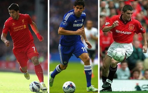 Top Five Dirtiest Players in the Premier League History