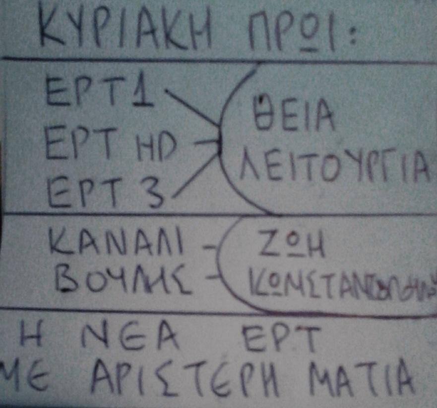 ΕΡΤ1,ΕΡΤ2,ΕΡΤ3,ΕΡΤHD,καναλι Βουλής