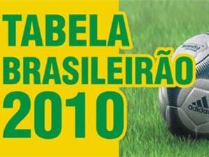 Tabela de jogos brasileirão 2010