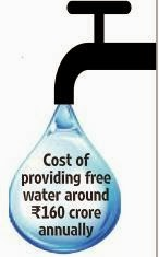 Free Water For Delhi