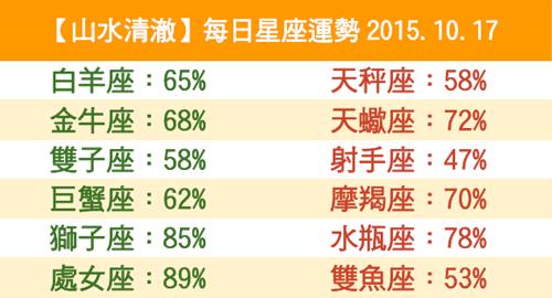 【山水清澈】每日星座運勢2015.10.17