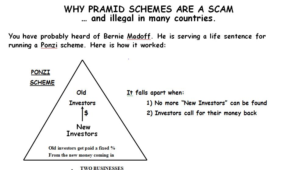Wb Truth Pyramid Scheme Warning