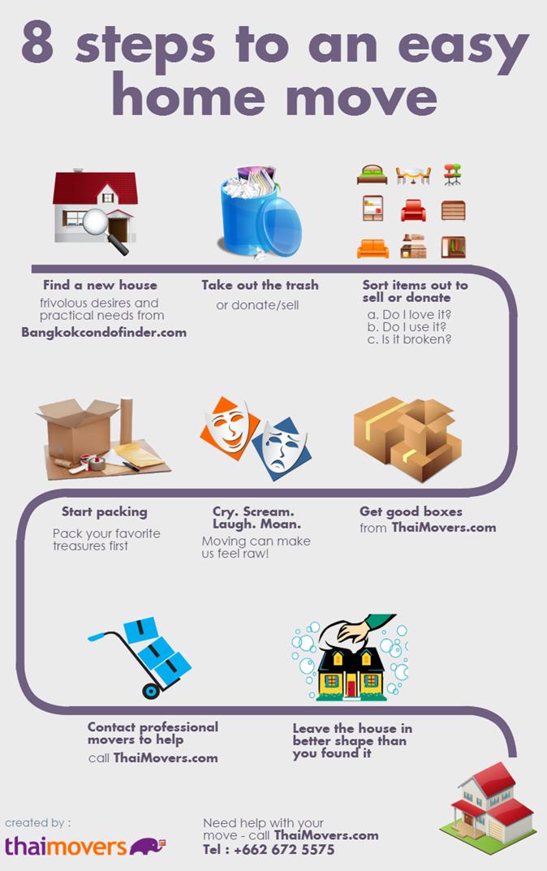 bangkok moving company