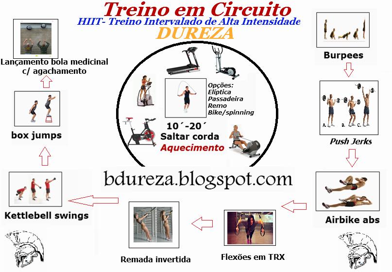 Circuito Hiit En Casa : Dureza mais um treino intervalado de alta intensidade