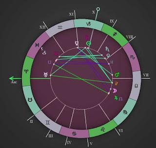 january 1 birthday horoscope forecast prediction