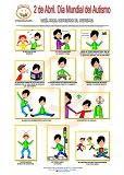 Guía para detectar el autismo